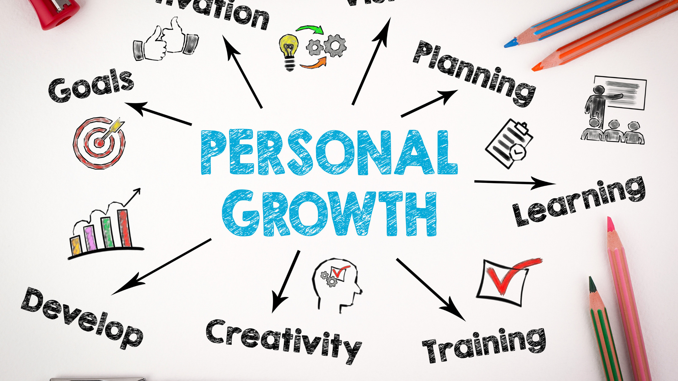 6 Simple Things To Work On That Improve Personal Growth